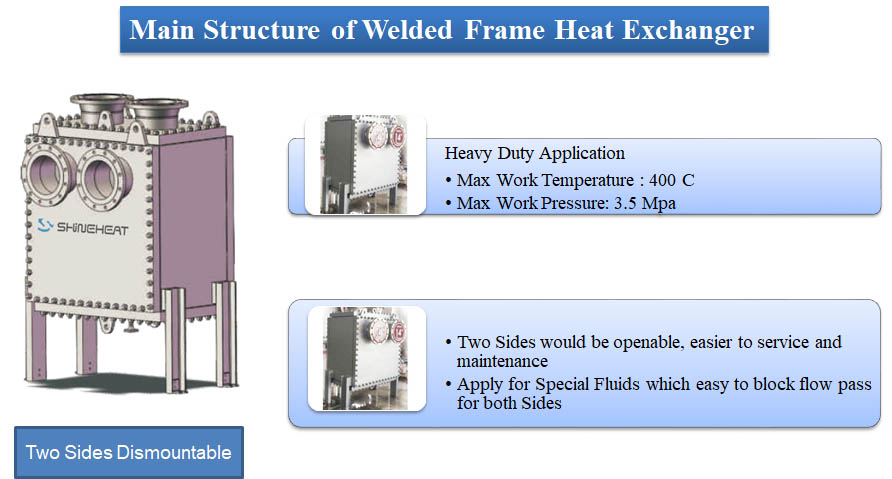 Welded Plate and Frame Heat Exchanger